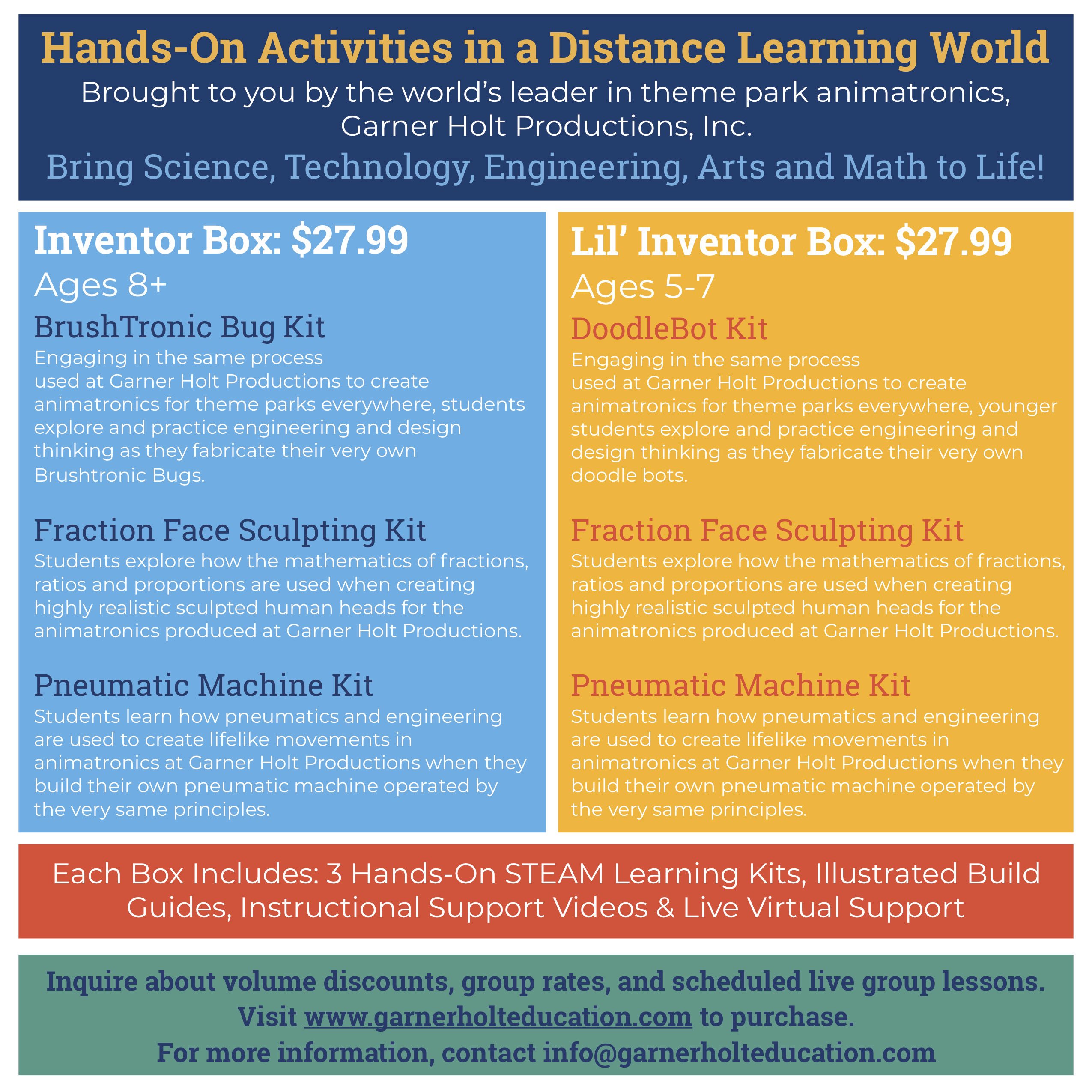 hands-On Activities in a Distance Learning World AD